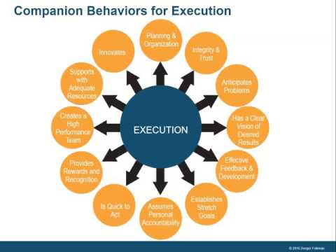 Execution -- The KEY to How Leaders Get Things Done