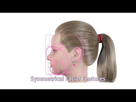 Asymmetric Facial Surgery