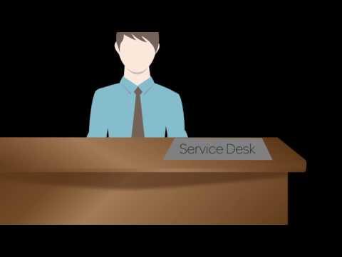 Performance Analytics | Using the Workbench Widget