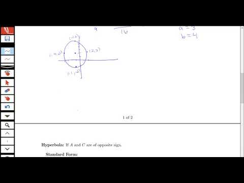 Review Of Conic Sections