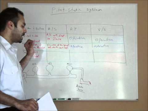 Pitot Static System 3 / 3