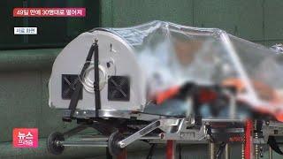 신규 확진자 30명대 '뚝'…완치 뒤 재확진 사례 잇따라