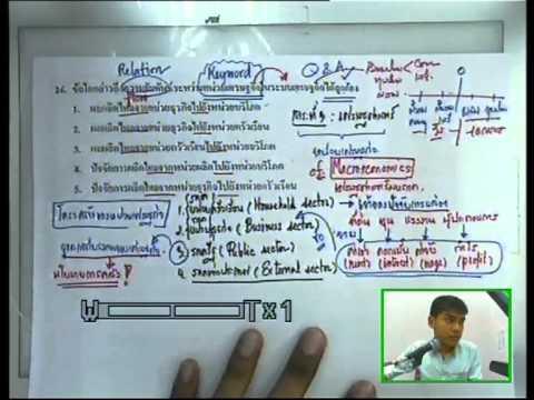 ตัวอย่างข้อสอบวิชาสังคม (สาระที่ 3)