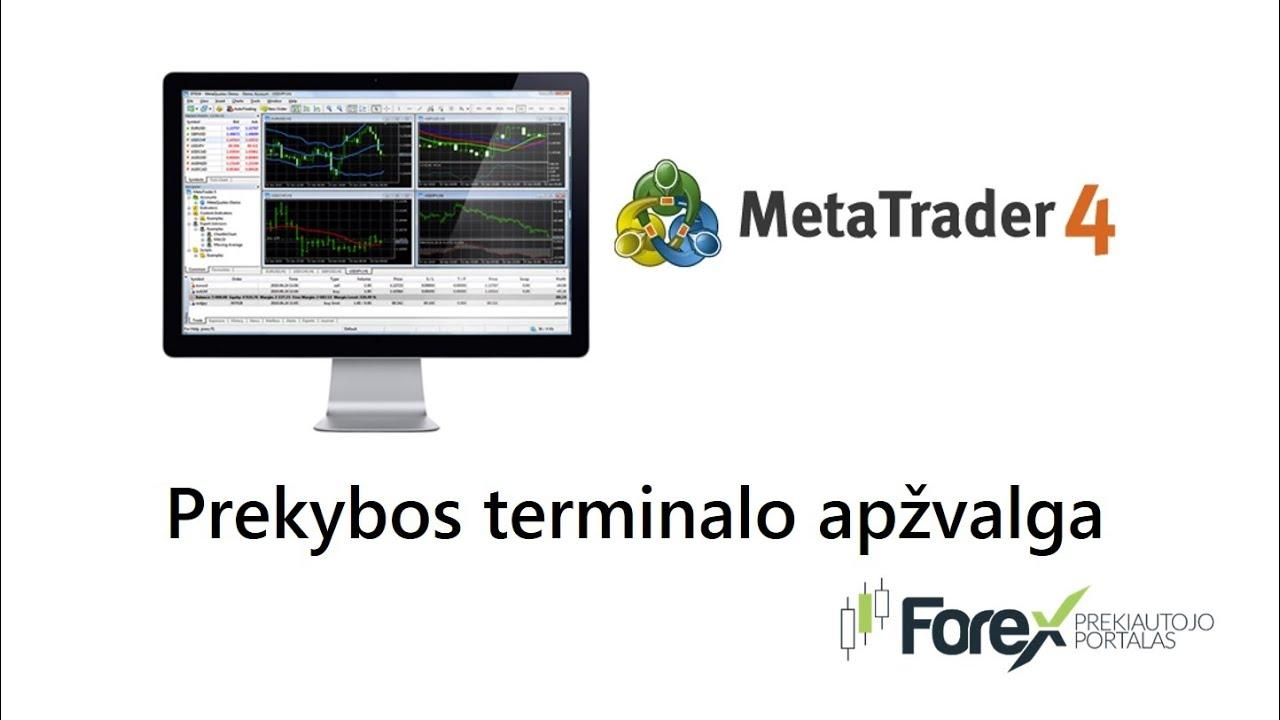 mt4 tiksli prekybos sistema