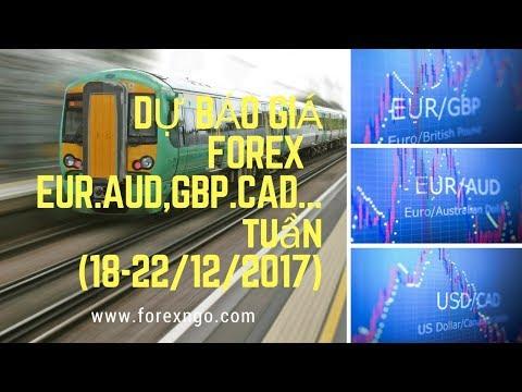 Dự Báo Giá Forex cặp EUR.GBP ,GBP.CAD,USD.CAD tuàn 18 đến 22 tháng 12 năm 2017