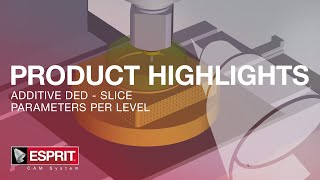 Slice Parameters per Level - Additive DED