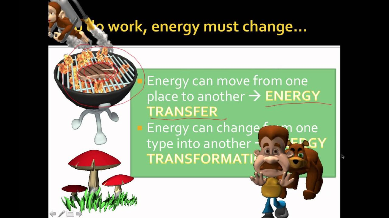 Types of Energy and Energy Transformation (Grade 7) - YouTube