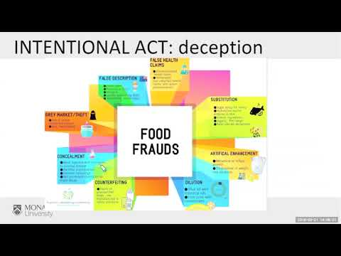 Food fraud facts - a video