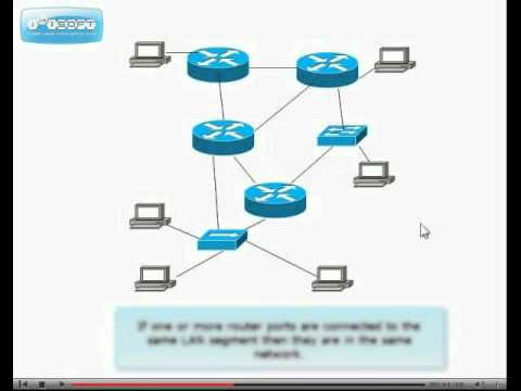 Intro tcpip 3 how to determine the number of networks in a intro tcpip 3 how to determine the number of networks in a network diagram sciox Images