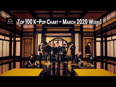 [Top 100] K-Pop Chart - March 2020 Week 1 - Digi's Picks