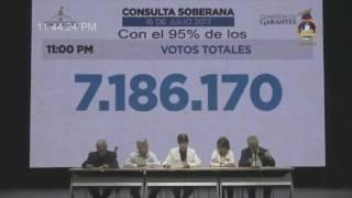 Más de 7 millones de venezolanos votaron en consulta popular