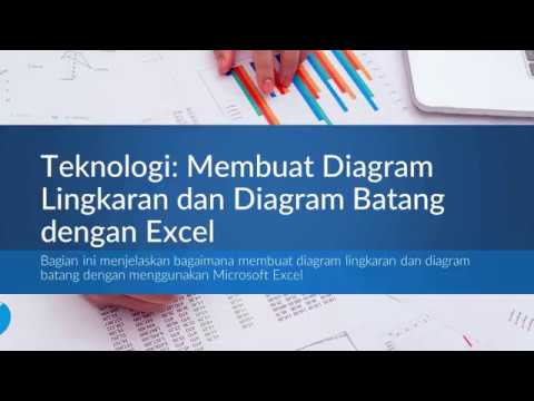 Membuat diagram lingkaran dan diagram batang dengan excel youtube membuat diagram lingkaran dan diagram batang dengan excel ccuart Gallery