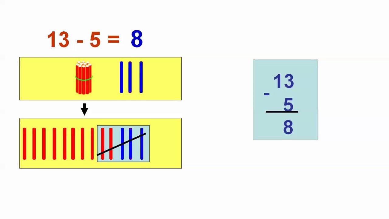 Toán lớp 2: 13 trừ đi một số 13 trừ 5