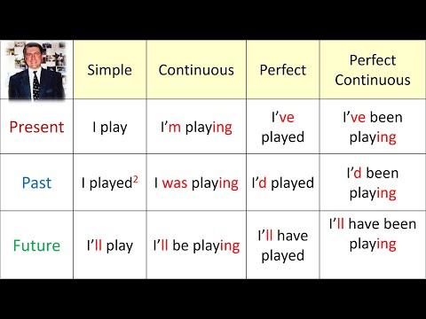 Как определить время в английском предложении