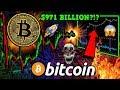 BITCOIN: $971 BILLION Inflow to Send BTC to $350k ...