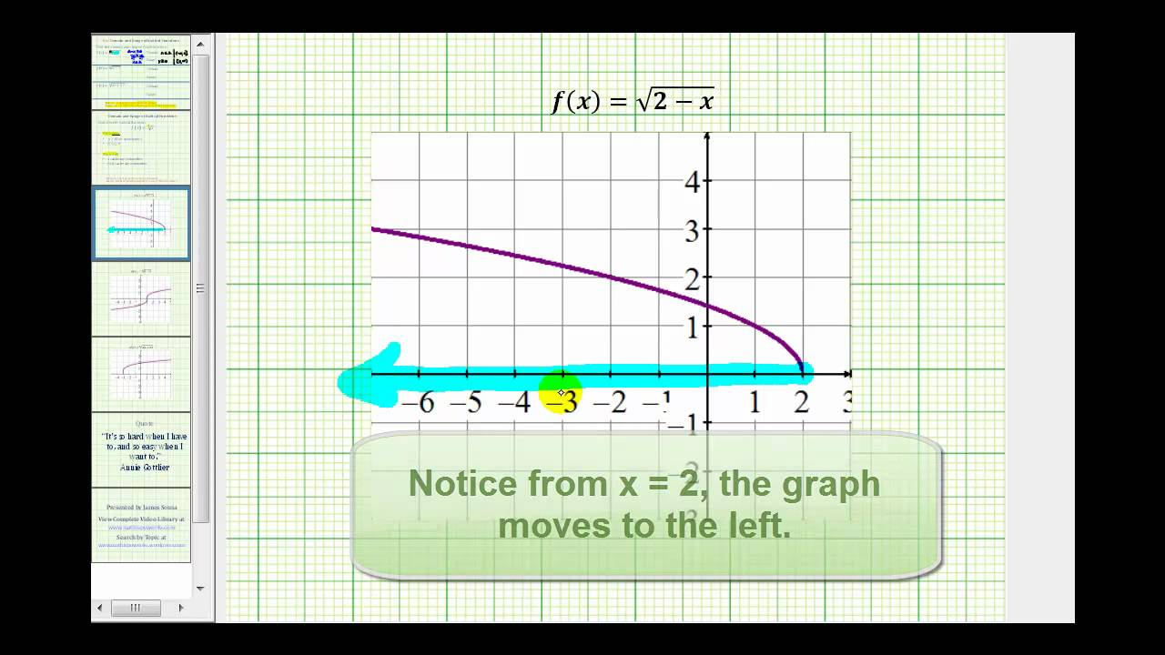 Ex domain and range of radical functions youtube ex domain and range of radical functions ccuart Image collections