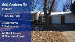 St. Louis Home To Rent To Own - 500 Graham Rd, 63031 Walkthrough