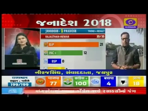 LIVE Mid Day News at 1 PM | Date: 11-12-2018