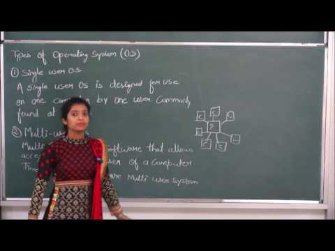 COM-XI-2-03 Types of operating system Pradeep Kshetrapal Physics channel