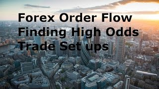 Forex Order Flow - Institutional Order Flow and Understanding Key Chart Levels