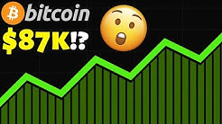 BITCOIN PRICE TO $87,000!! | Anonymous BTC Price Prediction Goes Viral!