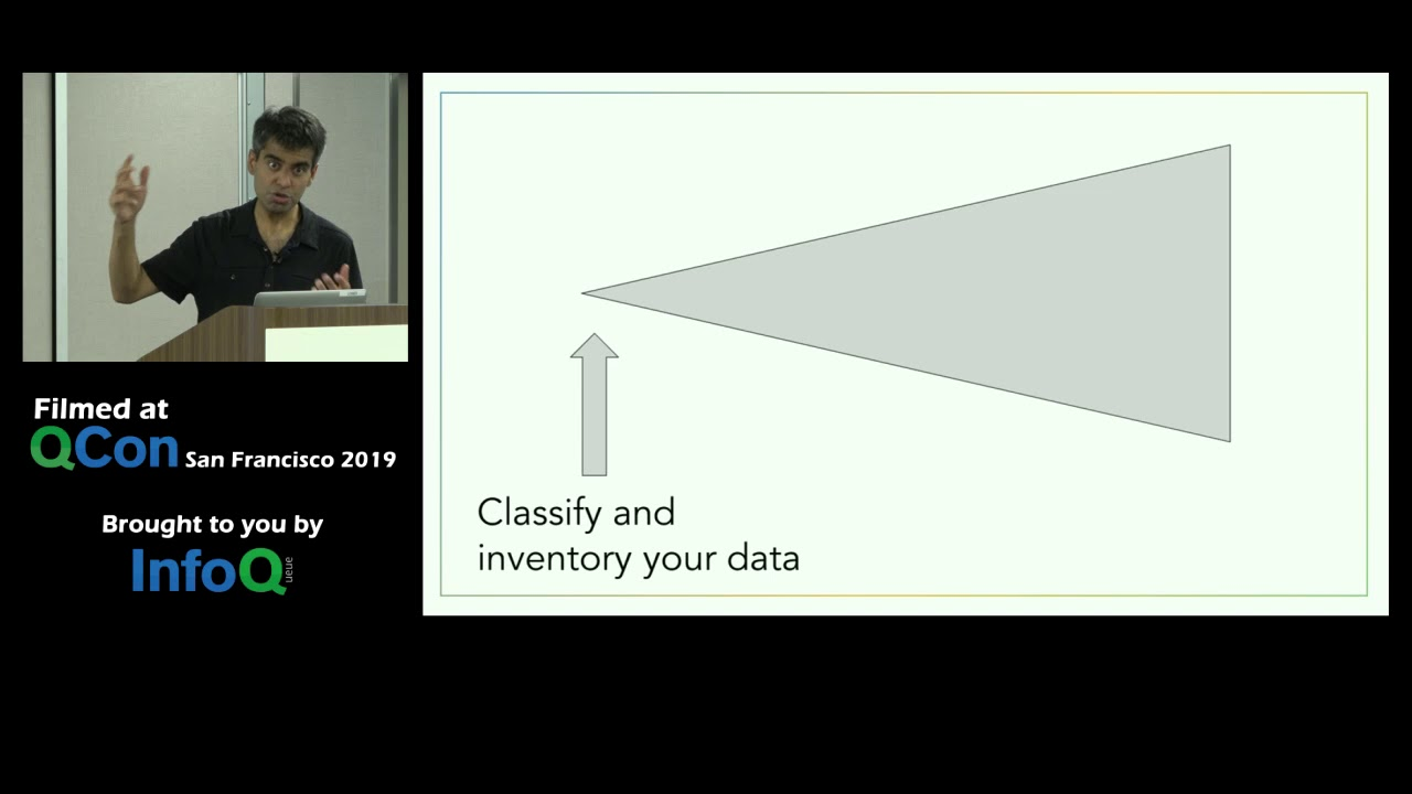 Privacy Architecture for Data-Driven Innovation