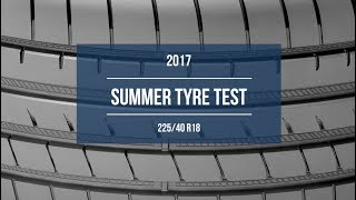 2017 Summer Tire Test Results | 225/40 R18