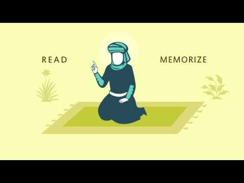 Acaba Kur'an'ı Kerim gerçekten...