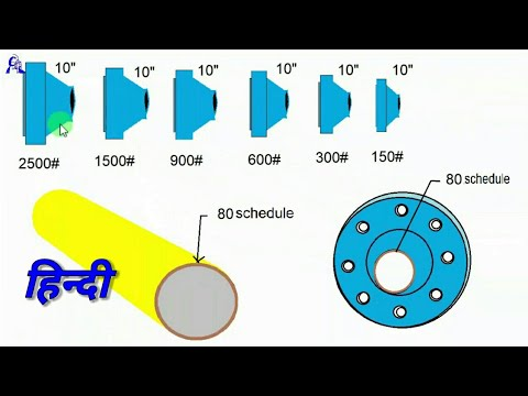 pipe schedule chart/how to read flange class schedule chart/valve class
