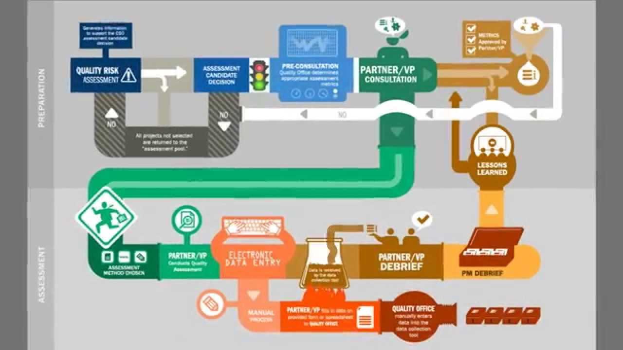 netbackup 7 5 process flow diagram