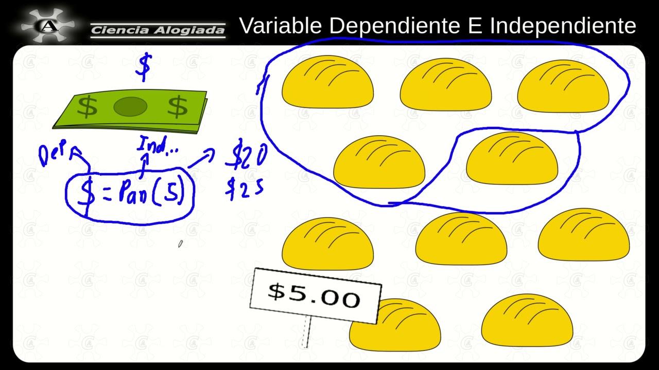 que es una variable independiente y dependiente en psicologia