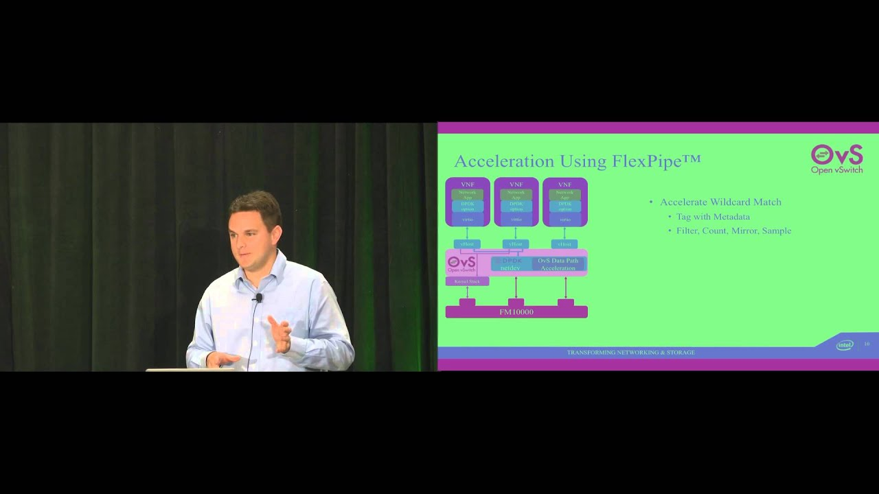 FM10K: Acceleration of Network Virtualized Workloads with a 25G/100G NIC -  OVS Conference 2015