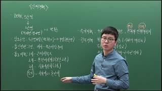 2018계리직한국사_수험생들이 가장 어려워하는 한국사 …