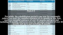 Rehabilitation of Offenders Act 1974 Top # 12 Facts