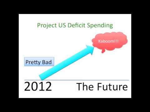 deficit spending and budget surpluses youtube