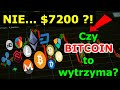 Bitcoin: LAST Chance to BUY the DIP!? Why We May NEVER See ...