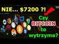 Cena Bitcoina i Kryptowalut Prognozy Kiedy Cena Zacznie Spadać