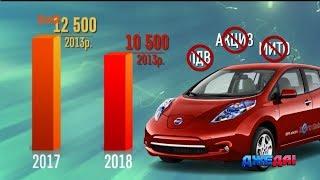 видео Растаможка электромобилей