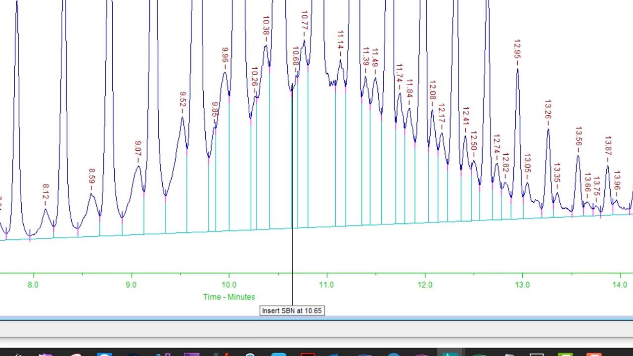 Chromatography Software improving peak integration