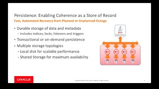 Coherence Federation and Persistence with Kubernetes video thumbnail