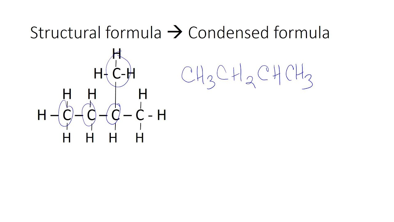 how to write condensed formulas