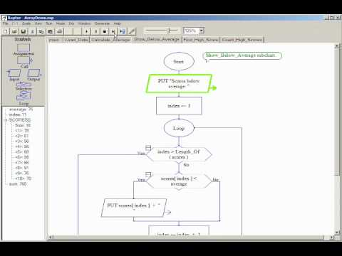 Bubble Diagram Programming Raptor 09 Arrays Youtube