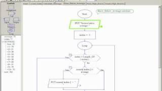 nested loop flowchart using raptor watch the video