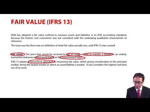 Fair value (IFRS 13) - ACCA Financial Reporting (FR)