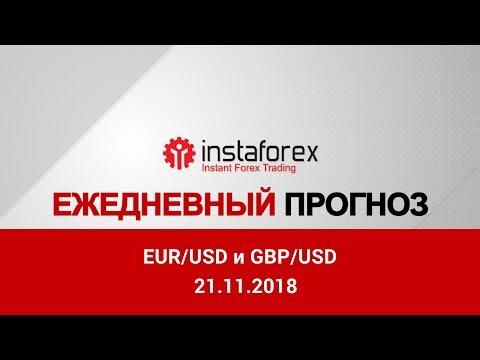 EUR/USD и GBP/USD: прогноз на 21.11.2018 от Максима Магдалинина