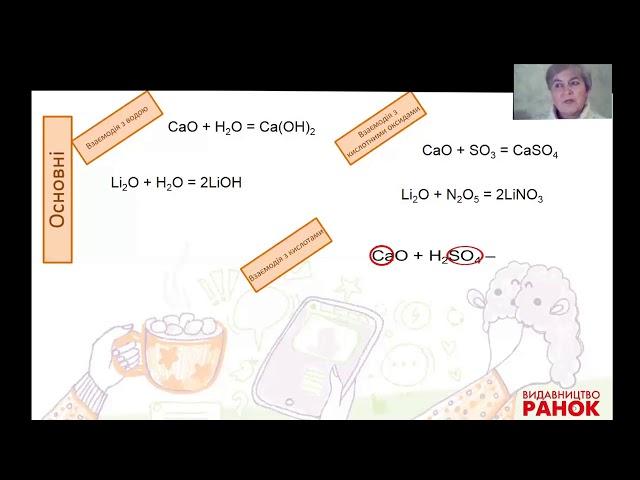8 клас. Хімія. Хімічні властивості оксидів