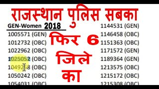 Rajsthan Police Result 2018 Kaise dekhe How to check raj Police Result 2018 Rajsthan police result