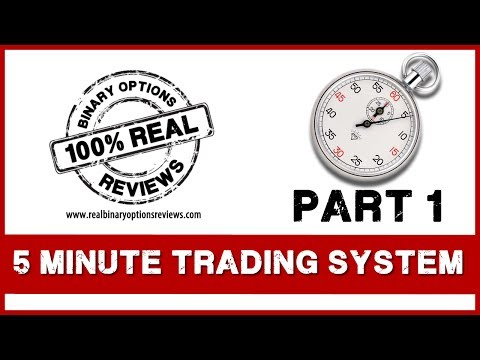 Best 5 Minute Trading Strategy for Binary Options – part1