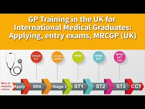 GP Training In The UK For International Medical Graduates (IMGs)