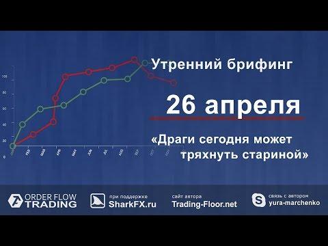 Утренний брифинг от 26 апреля. Обзор рынка форекс и forts